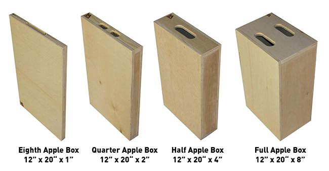 Apple Box - Glossary of Film-Video & Photo - AKA Apple Crates Apples
